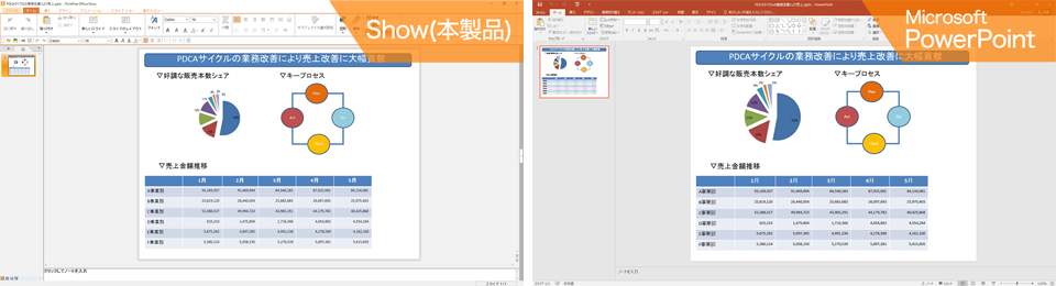 ThinkFree Office (Microsoft Office 2013対応版):Show